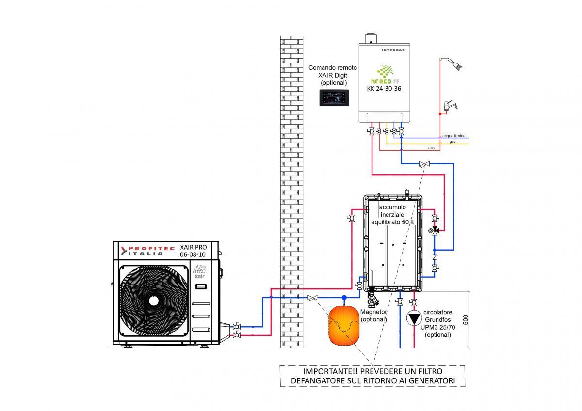 Xair Pro Hybrid Sistema ibrido per la climatizzazione invernale ed estiva
